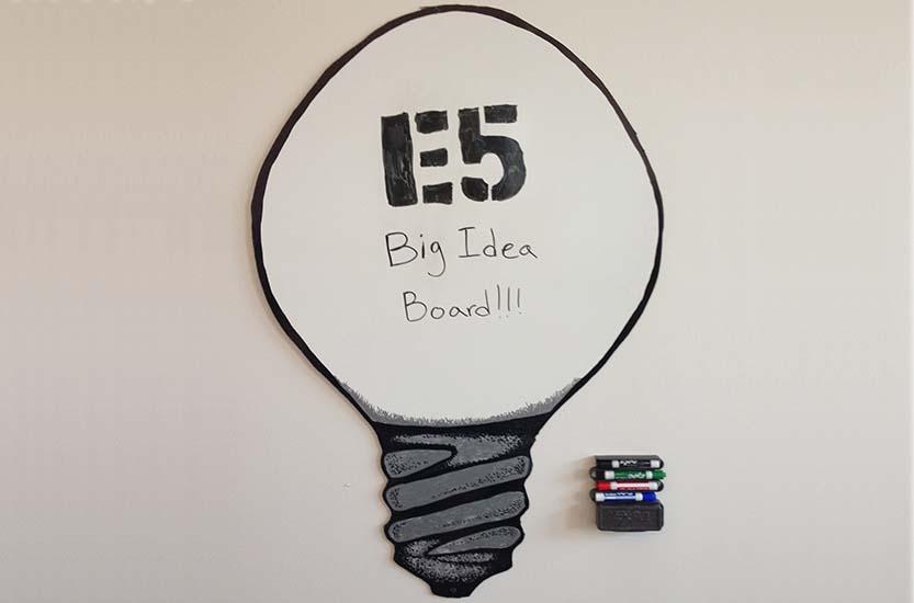 Big Idea: Inexpensive Dry Erase Project